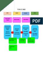 TEORIA DE CAMBIO AG.docx