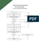contoh FMEA Unit Layanan apotek di Puskesmas.docx
