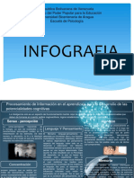 Infografia Psicologia General II Procesos Cognitivos