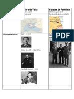Cumbre de Yalta