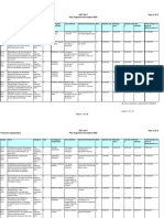 Res310-18 - PICT 2017 - Plan Argentina Innovadora 2020 - Proyectos Adjudicados