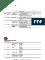 Planificación de Clases por Unidad H1°