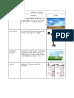 leonardo garcia - weather and climate vocabulary