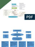 Mapa conceptual Administrativo.docx