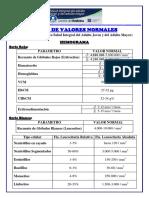 Hemograma (Valores Normales)