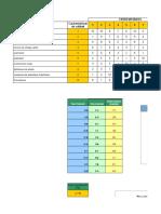 1-matriz-qfd-laboratorio-1