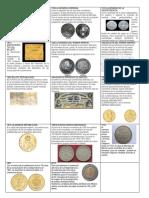 Linea Del Tiempo de La Moneda