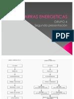 BARRAS ENERGETICAS