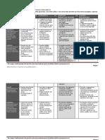 Rúbrica Para Investigación o Consultas de Historia o Ciencias Sociales, Para Bachillerato