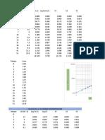 Calculo Del Icum en Excel