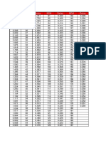 Tabla delays.pdf