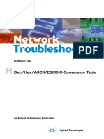 Troubleshooting of network Troubleshooting of network  Troubleshooting of network