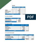 Estudio de La Inversión
