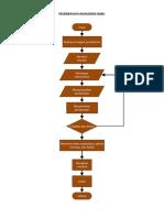 penerimaan mahasiswa baru(1).pdf