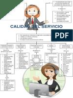 MAPA CONCEPTUAL calidad de servicio.docx