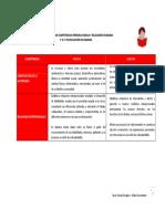 Matriz Curricular Competencias Persona Familia y Relaciones Humanas 1 a 5 de Educación Secundaria Competencias Ciclo Vi Ciclo Vii