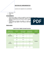 Digestion de Carbohidratos.docx