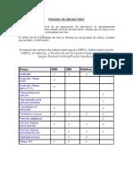 Unidad 3_Pruebas de Laboratorio.docx
