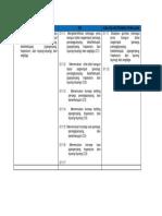 Pengembangan Indikator KD 3.11 & 4.11 MTK.docx