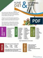 Autoimmune Guide