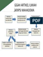 ALUR_UNGGAH_ARTIKEL_ILMIAH_HASIL_SKRIPSI_MAHASISWA.ppt