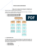Unidad 2_Tipos de Fluidos de Perforacion