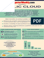 Infographic_ Public Cloud.pdf
