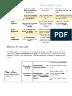 Classe dos verbos_8ºano.docx