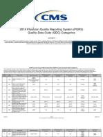 2014_PQRS_QDC_Categories_121313.pdf