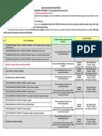 Exames de Proficiencias (Cursos Atualizados)
