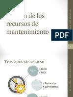 4 GESTIÓN DE MANTENIMIENTO  Gestion Recursos R1