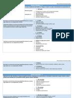 6. PLAN DE ESTUDIOS Y ESTRUCTURA DEL ÁREA.docx