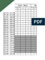 Data HW01 Volume Speed Hourly Volume