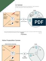 Value Prop Canvas_Diagram_ACH Handout