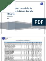 CALIFICACIONES POR ASIGNATURA PRIMER AÑO BÁSICO.docx
