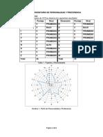 Interpretacion-Prueba-Kostick.docx