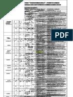 RUTA DE planificación anual 1°  Semestre -2019.doc