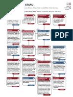 La Fuerza y el Destino - Árboles de talento.pdf