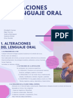 ALTERACIONES DEL LENGUAJE ORAL.pdf