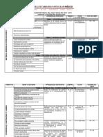 DOSIFICACION BIOLOGIA 2018 2019.docx