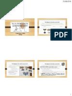 Rorschach Administración. Respuestas y Encuesta