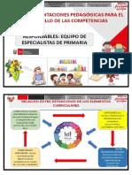 ÁREAS DE APRENDIZAJE 2019.docx