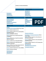Programa de Estudio lic ciencias inf.docx