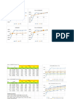 TRK - Plot GT dan RT vs T - Soal P8-15a (FIX).xlsx.docx