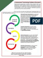 CMS Assessment Terminology Guidance Document . Assessment Terminology Guidance Document 121917 Final