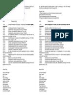 Drill ABM.docx