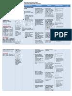 NCP Proper_Obstructive jaundice.docx