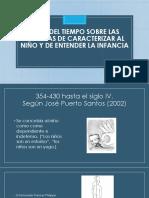 LÍNEA DEL TIEMPO SOBRE LAS MANERAS DE CARACTERIZAR.pptx