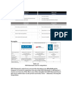 SWOT Analysis - KDU Final.docx