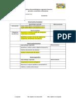 objetivos fono kinder.docx